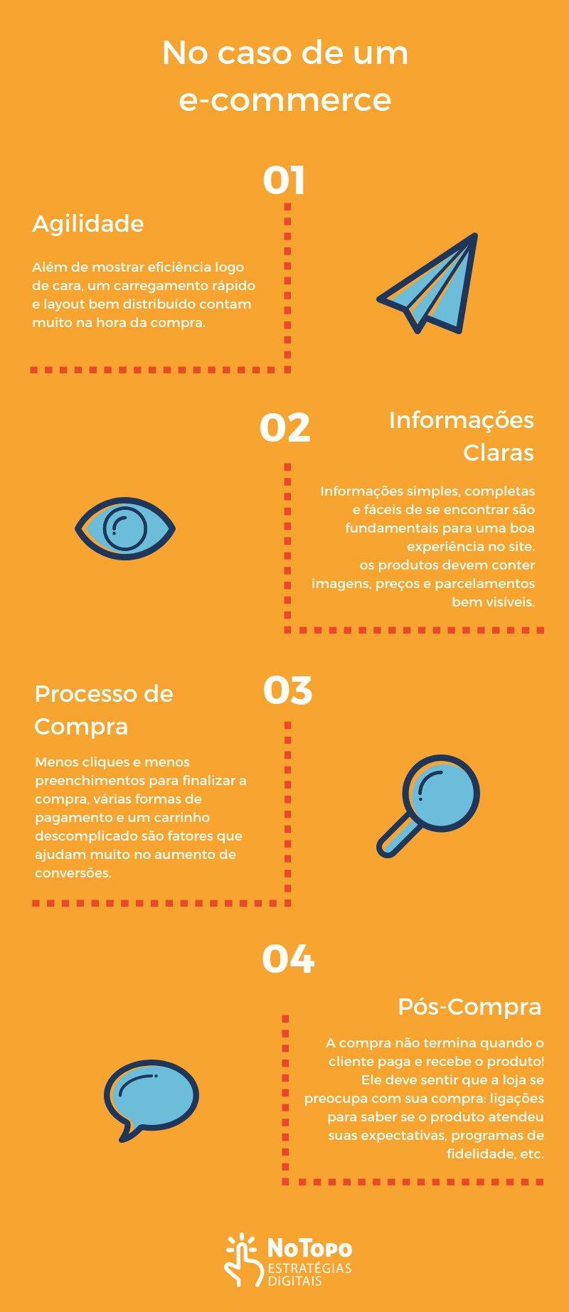 infografico-notopo