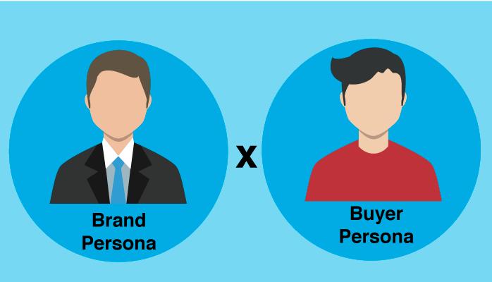 O que é Brand Persona